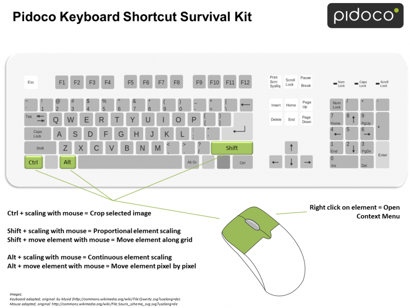 Pidoco Keyboard Shortcut Survial Kit