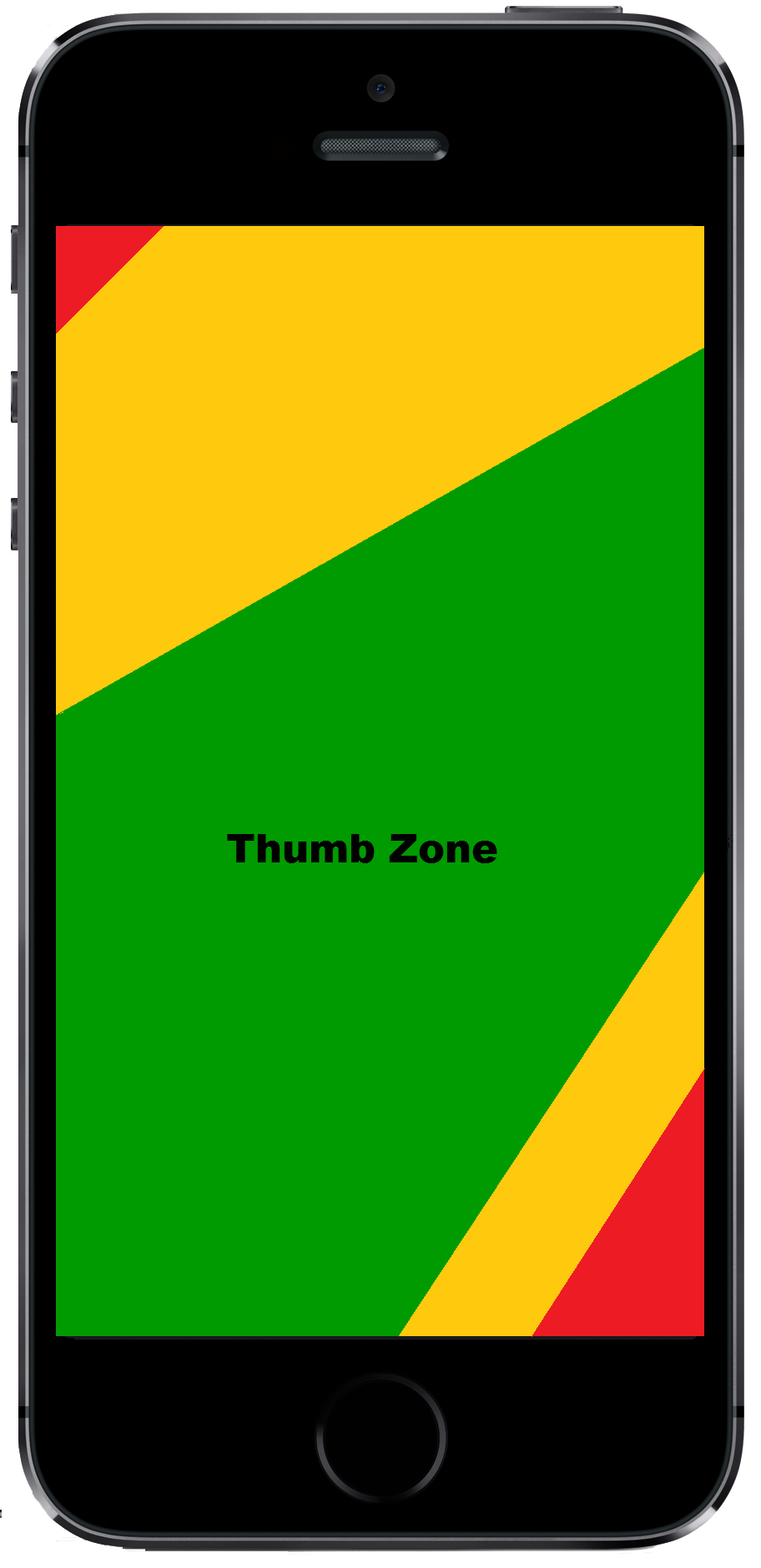 """The Thumb Zone"" of a mobile phone (based on the image by Oliver McGough in ""Designing for Thumbs – The Thumb Zone"")"