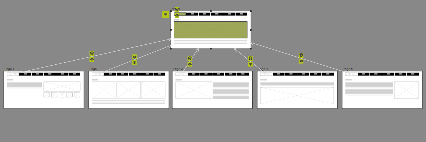 How to      create navigation structures (part 1): The navigation